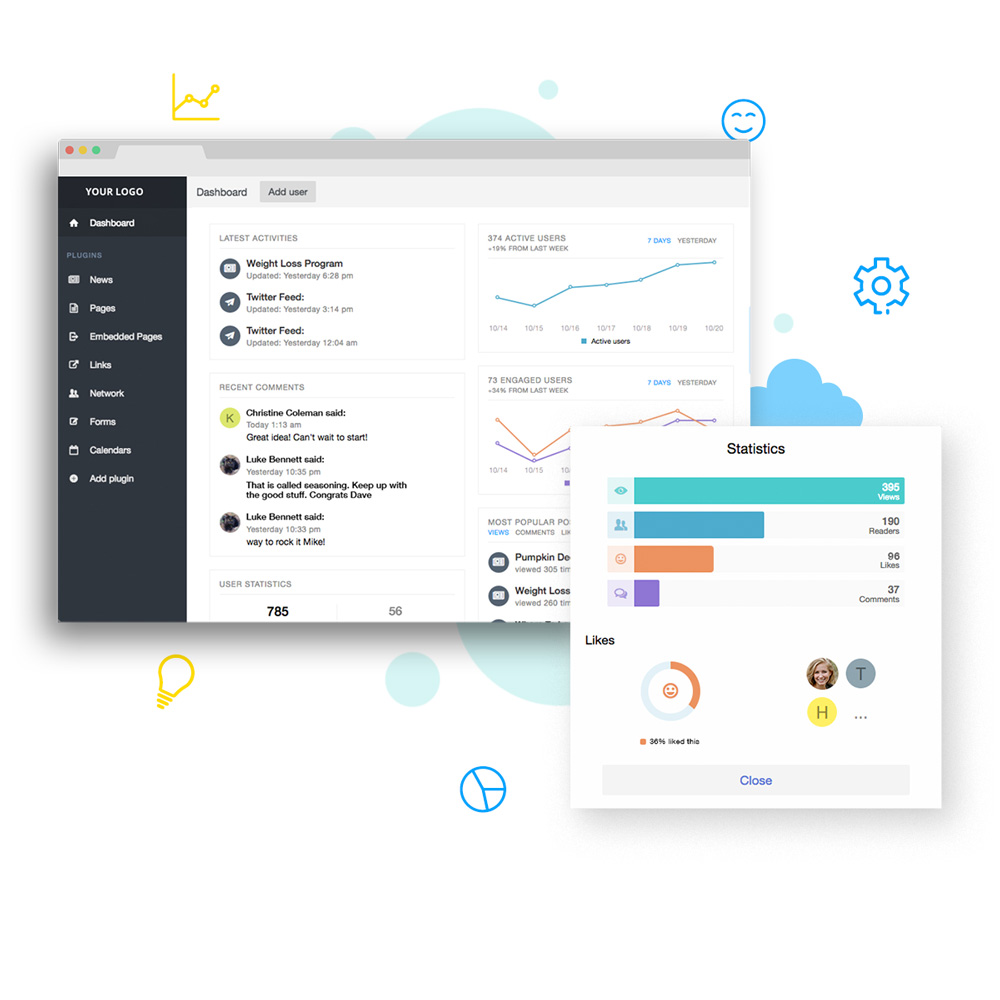 Staffbase Internal Comms Analytics
