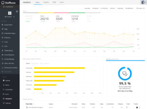 Staffbase Employee Communications-Platform Analytics Dashboard